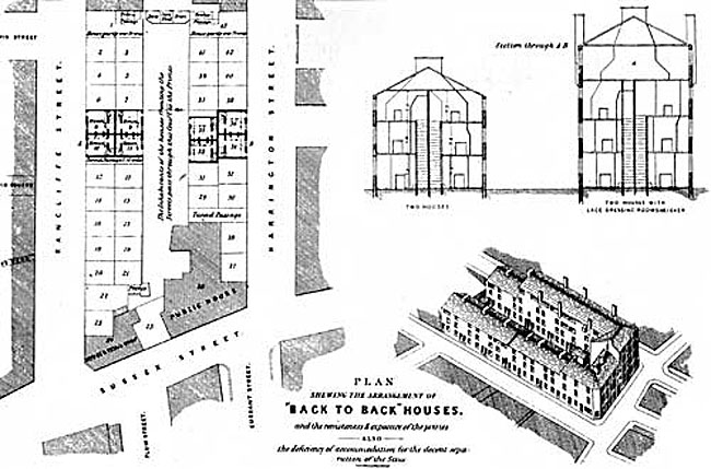 "Thomas Hawksley's ""Plan shewing the arrangement of 'Back to Back' houses and the remoteness and exposure of the privies, also the deficiency of accomodation for the decent separation of the Sexes"" dates from 1845 and reveals the cramped conditions in the Broad Marsh area of the town."